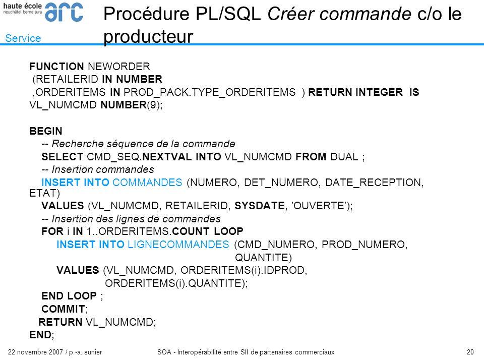 22 novembre 2007 / p.-a. sunier SOA - Interopérabilité entre SII de partenaires commerciaux 20 Procédure PL/SQL Créer commande c/o le producteur FUNCT
