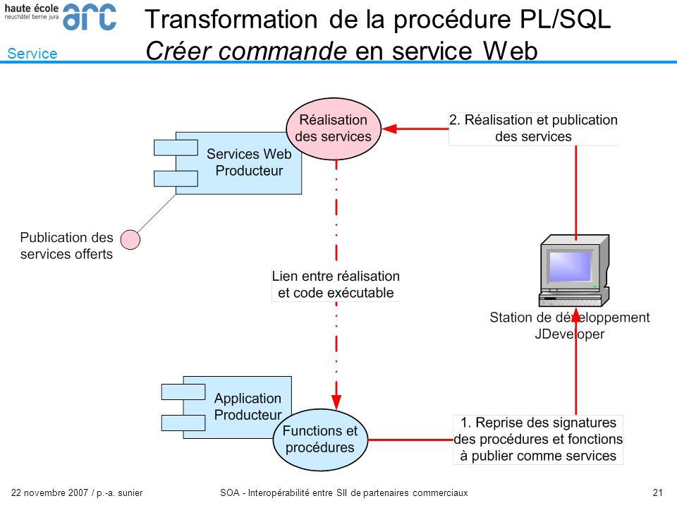 22 novembre 2007 / p.-a. sunier SOA - Interopérabilité entre SII de partenaires commerciaux 21 Transformation de la procédure PL/SQL Créer commande en