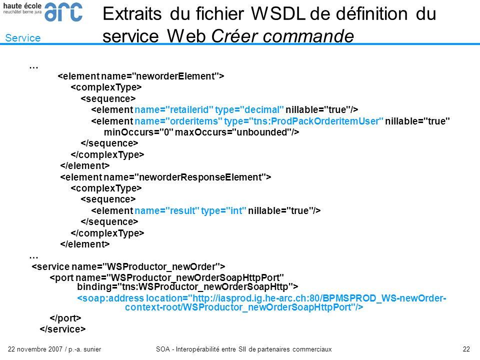 22 novembre 2007 / p.-a. sunier SOA - Interopérabilité entre SII de partenaires commerciaux 22 Extraits du fichier WSDL de définition du service Web C