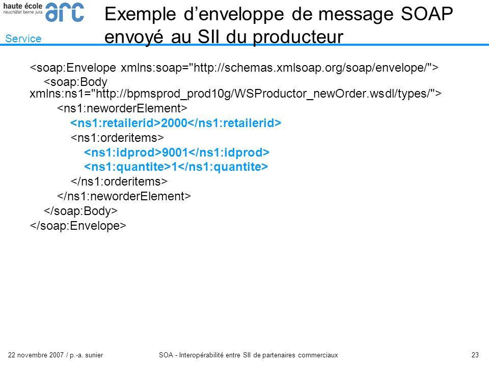 22 novembre 2007 / p.-a. sunier SOA - Interopérabilité entre SII de partenaires commerciaux 23 Exemple denveloppe de message SOAP envoyé au SII du pro
