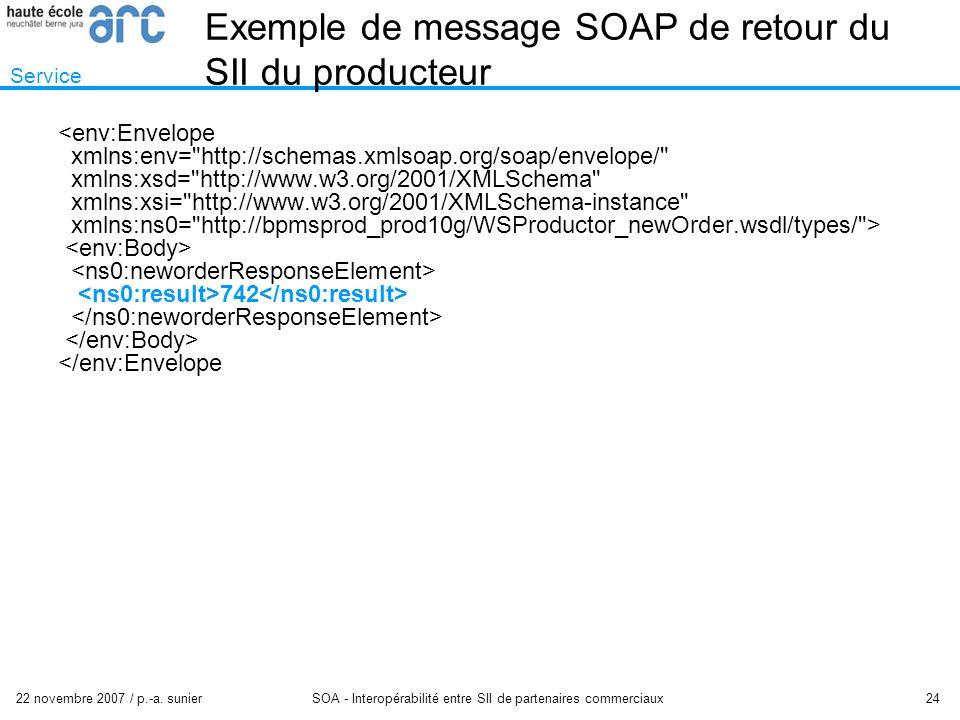 22 novembre 2007 / p.-a. sunier SOA - Interopérabilité entre SII de partenaires commerciaux 24 Exemple de message SOAP de retour du SII du producteur
