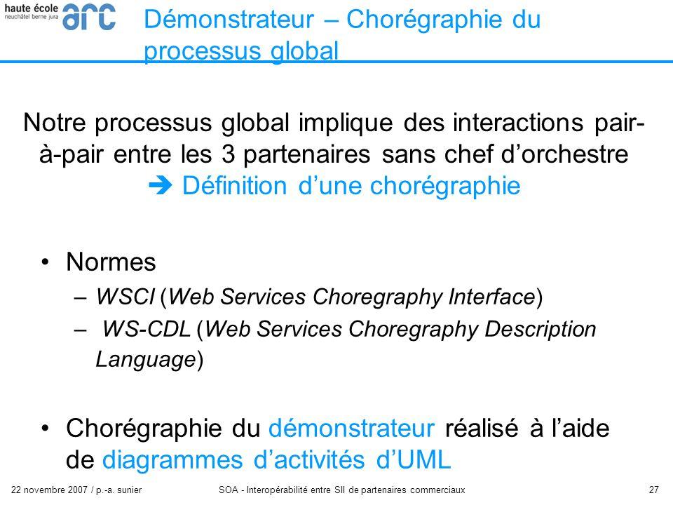22 novembre 2007 / p.-a. sunier SOA - Interopérabilité entre SII de partenaires commerciaux 27 Démonstrateur – Chorégraphie du processus global Normes