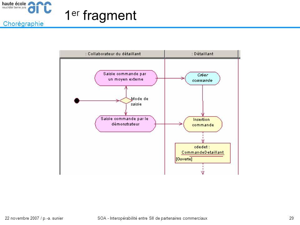 22 novembre 2007 / p.-a. sunier SOA - Interopérabilité entre SII de partenaires commerciaux 29 1 er fragment Chorégraphie