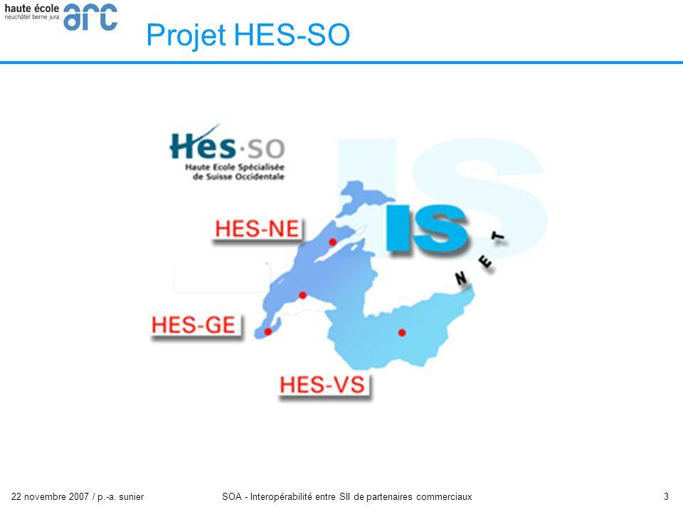 22 novembre 2007 / p.-a. sunier SOA - Interopérabilité entre SII de partenaires commerciaux 3 Projet HES-SO