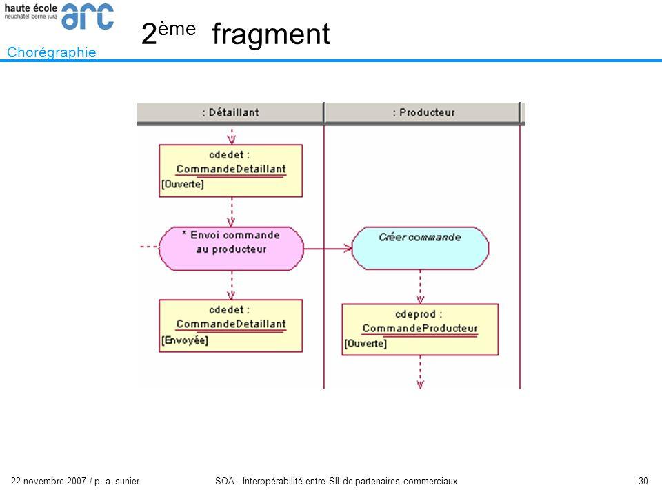 22 novembre 2007 / p.-a. sunier SOA - Interopérabilité entre SII de partenaires commerciaux 30 2 ème fragment Chorégraphie