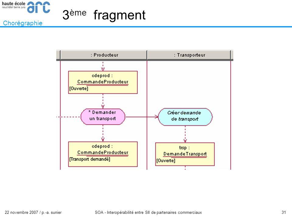 22 novembre 2007 / p.-a. sunier SOA - Interopérabilité entre SII de partenaires commerciaux 31 3 ème fragment Chorégraphie