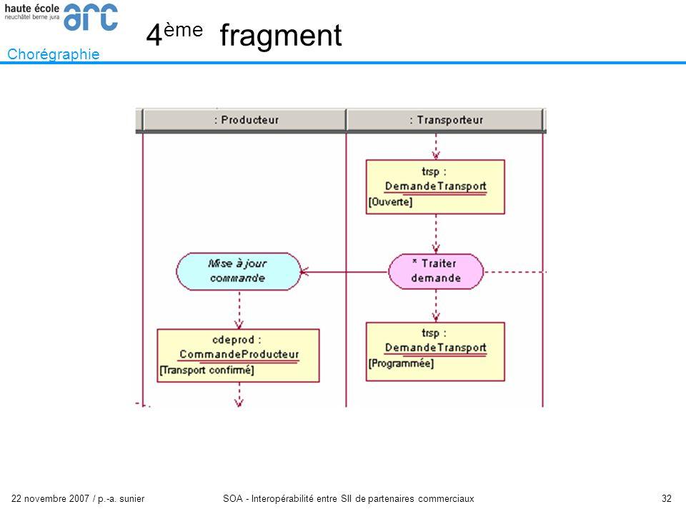 22 novembre 2007 / p.-a. sunier SOA - Interopérabilité entre SII de partenaires commerciaux 32 4 ème fragment Chorégraphie