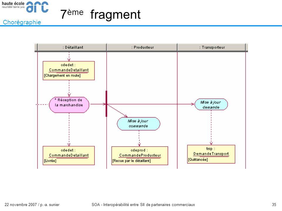 22 novembre 2007 / p.-a. sunier SOA - Interopérabilité entre SII de partenaires commerciaux 35 7 ème fragment Chorégraphie
