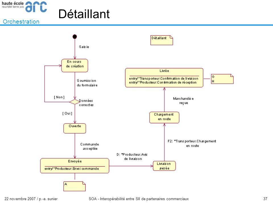 22 novembre 2007 / p.-a. sunier SOA - Interopérabilité entre SII de partenaires commerciaux 37 Détaillant Orchestration
