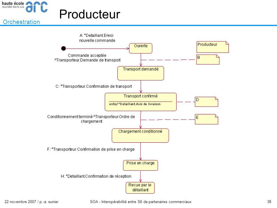 22 novembre 2007 / p.-a. sunier SOA - Interopérabilité entre SII de partenaires commerciaux 38 Producteur Orchestration