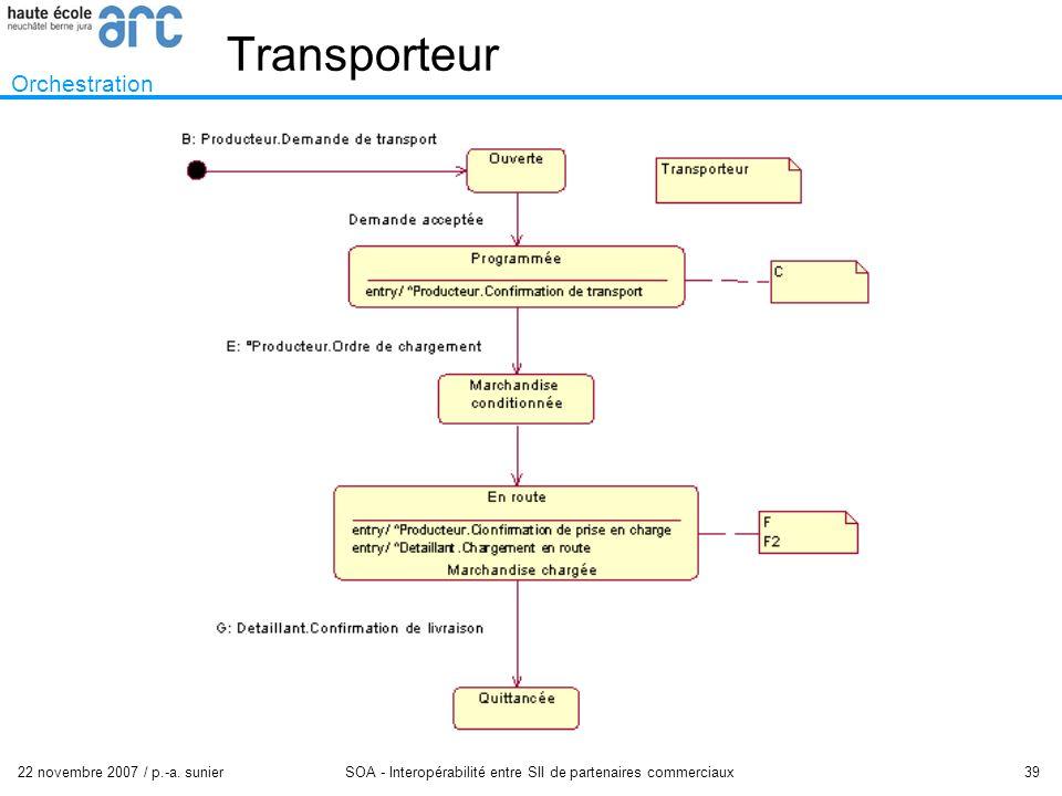 22 novembre 2007 / p.-a. sunier SOA - Interopérabilité entre SII de partenaires commerciaux 39 Transporteur Orchestration