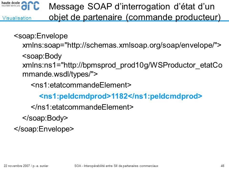 22 novembre 2007 / p.-a. sunier SOA - Interopérabilité entre SII de partenaires commerciaux 48 Message SOAP dinterrogation détat dun objet de partenai