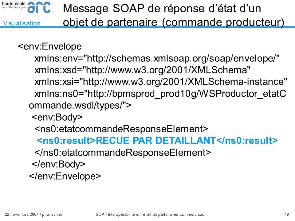22 novembre 2007 / p.-a. sunier SOA - Interopérabilité entre SII de partenaires commerciaux 49 Message SOAP de réponse détat dun objet de partenaire (