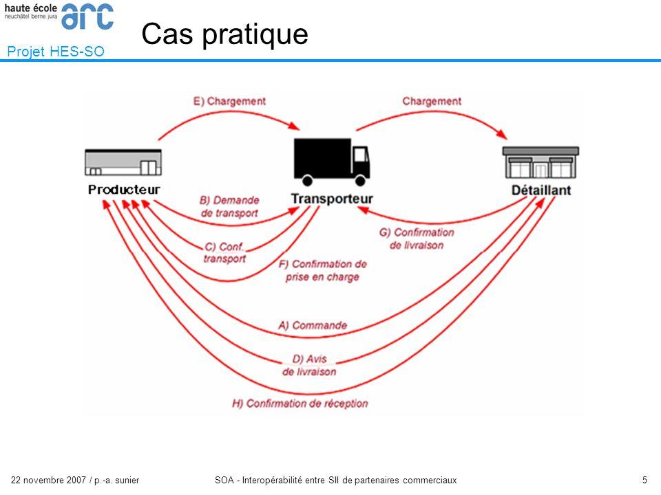 22 novembre 2007 / p.-a. sunier SOA - Interopérabilité entre SII de partenaires commerciaux 5 Cas pratique Projet HES-SO