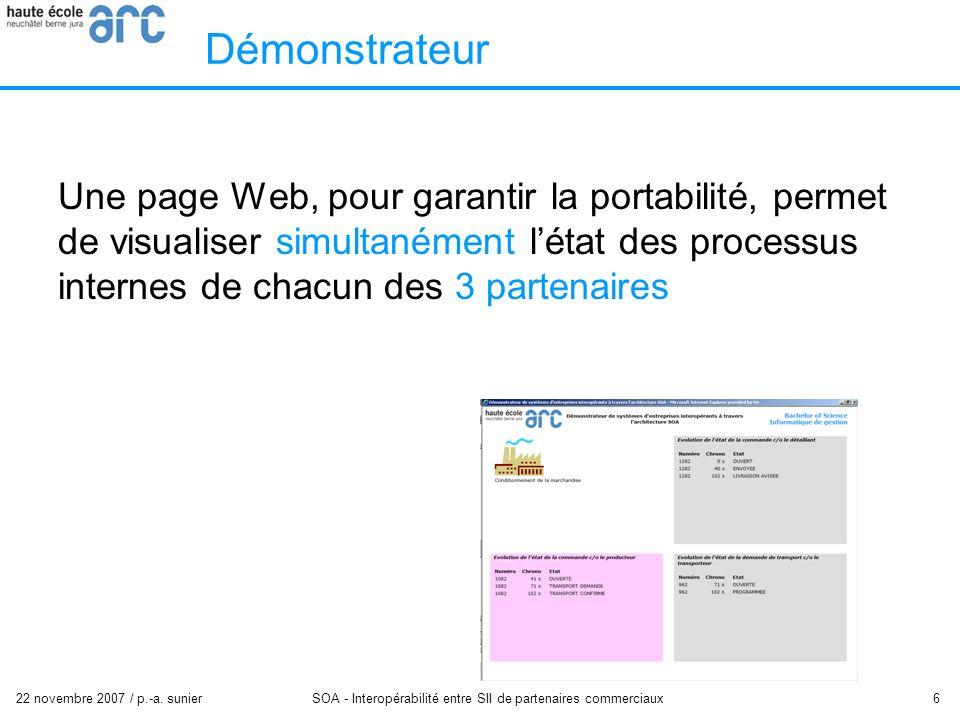 22 novembre 2007 / p.-a. sunier SOA - Interopérabilité entre SII de partenaires commerciaux 6 Démonstrateur Une page Web, pour garantir la portabilité