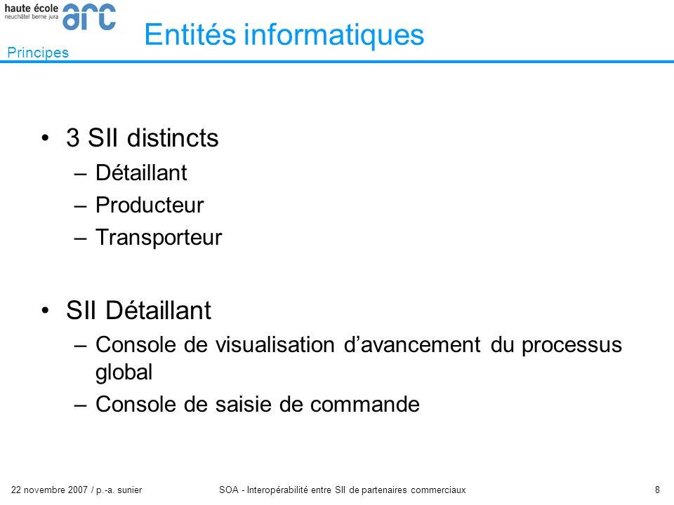 22 novembre 2007 / p.-a. sunier SOA - Interopérabilité entre SII de partenaires commerciaux 8 Entités informatiques 3 SII distincts –Détaillant –Produ