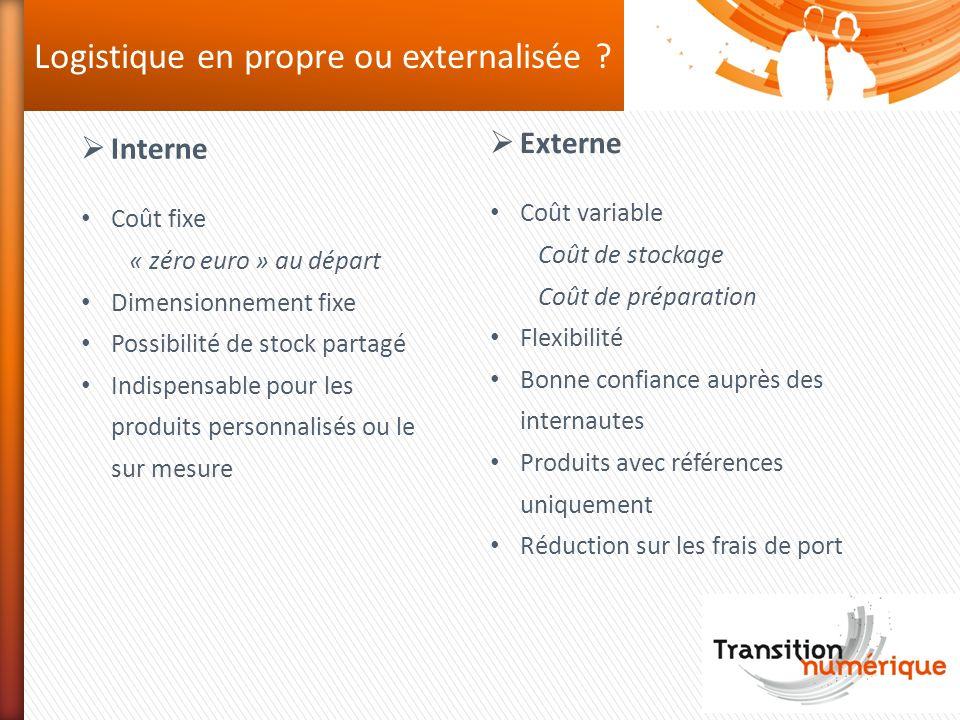 Logistique en propre ou externalisée ? Interne Coût fixe « zéro euro » au départ Dimensionnement fixe Possibilité de stock partagé Indispensable pour