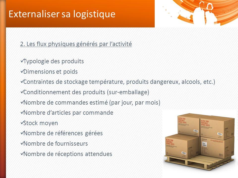 Externaliser sa logistique 2. Les flux physiques générés par lactivité Typologie des produits Dimensions et poids Contraintes de stockage température,