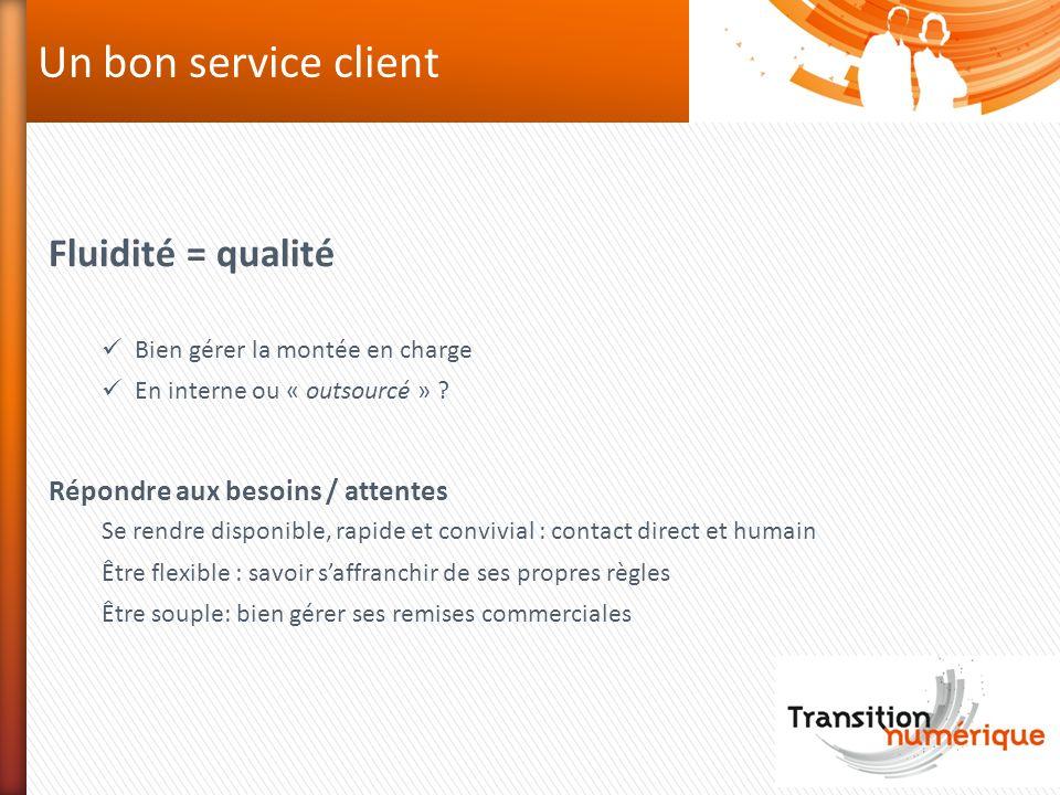 Un bon service client Fluidité = qualité Bien gérer la montée en charge En interne ou « outsourcé » ? Répondre aux besoins / attentes Se rendre dispon