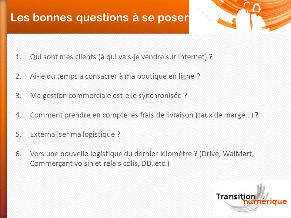 Les bonnes questions à se poser 1.Qui sont mes clients (à qui vais-je vendre sur Internet) ? 2.Ai-je du temps à consacrer à ma boutique en ligne ? 3.M