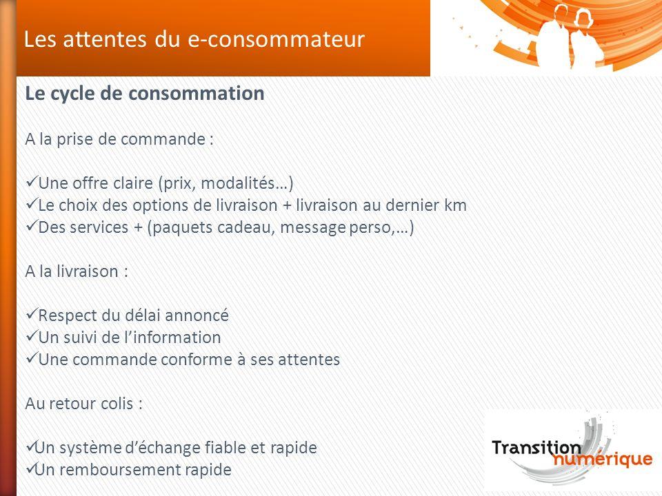 Les attentes du e-consommateur Le cycle de consommation A la prise de commande : Une offre claire (prix, modalités…) Le choix des options de livraison