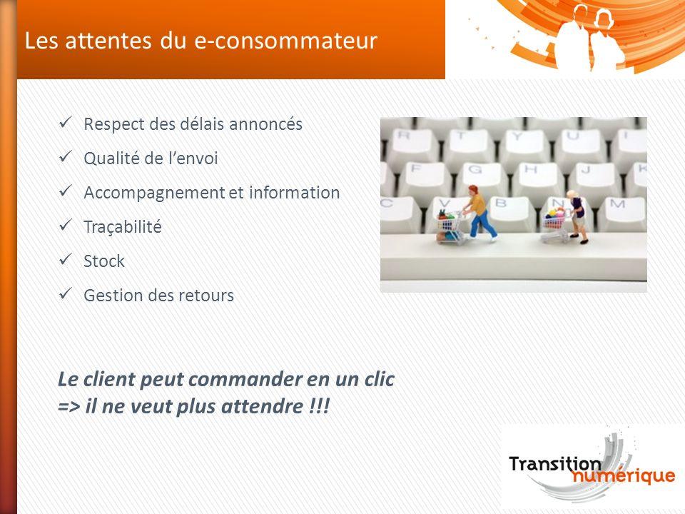 Les attentes du e-consommateur Respect des délais annoncés Qualité de lenvoi Accompagnement et information Traçabilité Stock Gestion des retours Le cl