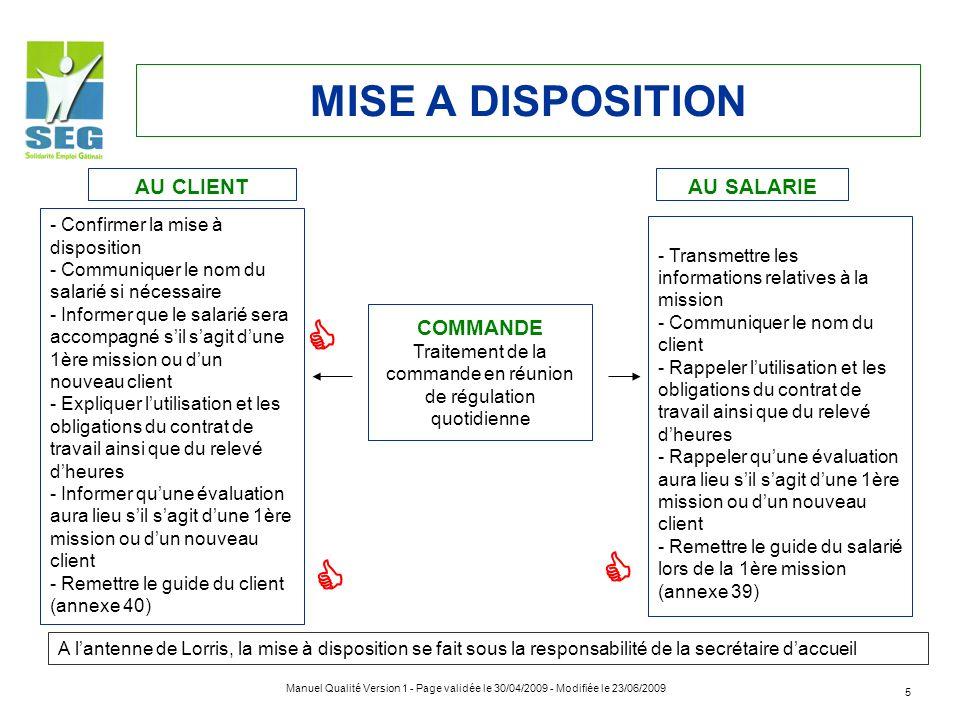 Manuel Qualité Version 1 - Page validée le 30/04/2009 - Modifiée le 23/06/2009 5 MISE A DISPOSITION COMMANDE Traitement de la commande en réunion de r