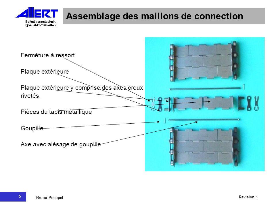 5 Revision 1 Bruno Poeppel Assemblage des maillons de connection Ferméture à ressort Plaque extérieure Plaque extérieure y comprise des axes creux riv