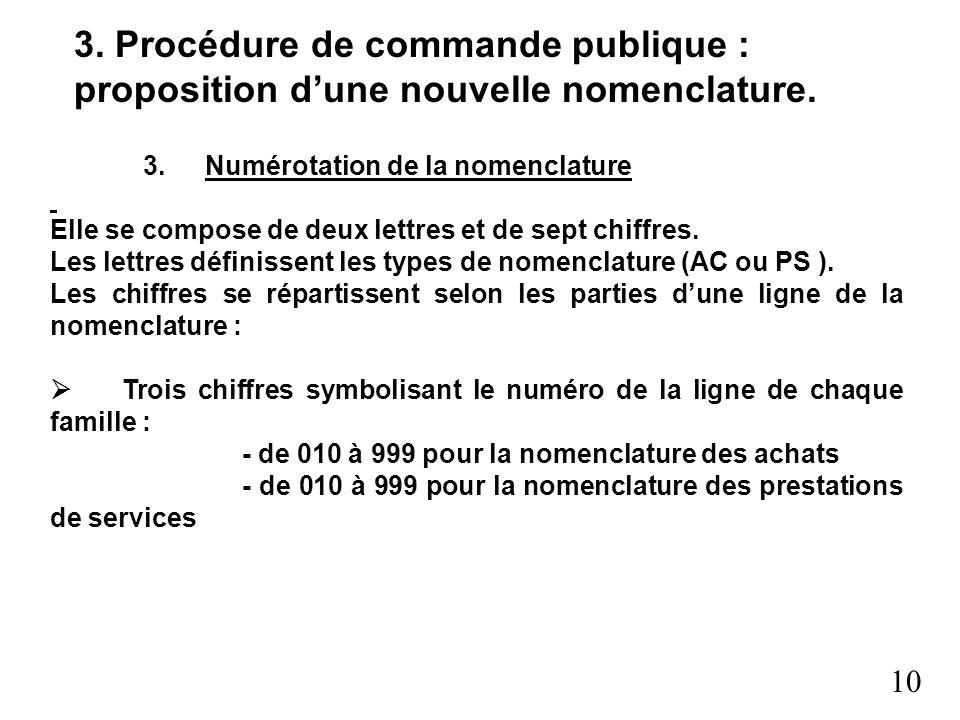 10 3. Procédure de commande publique : proposition dune nouvelle nomenclature. 3. Numérotation de la nomenclature Elle se compose de deux lettres et d