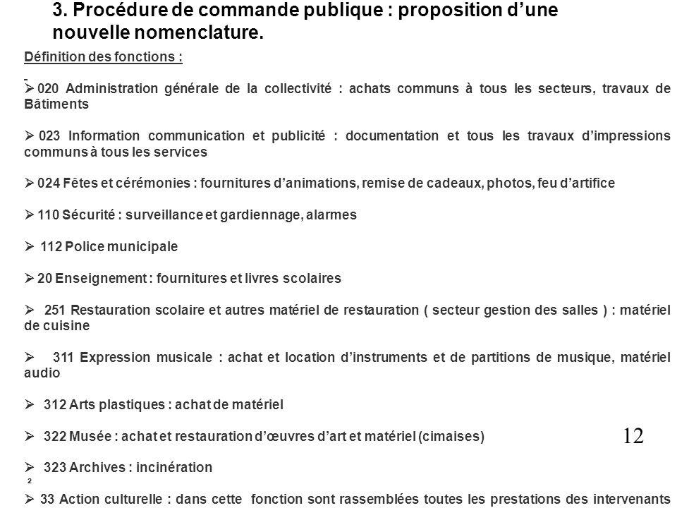 12 3. Procédure de commande publique : proposition dune nouvelle nomenclature. Définition des fonctions : 020 Administration générale de la collectivi