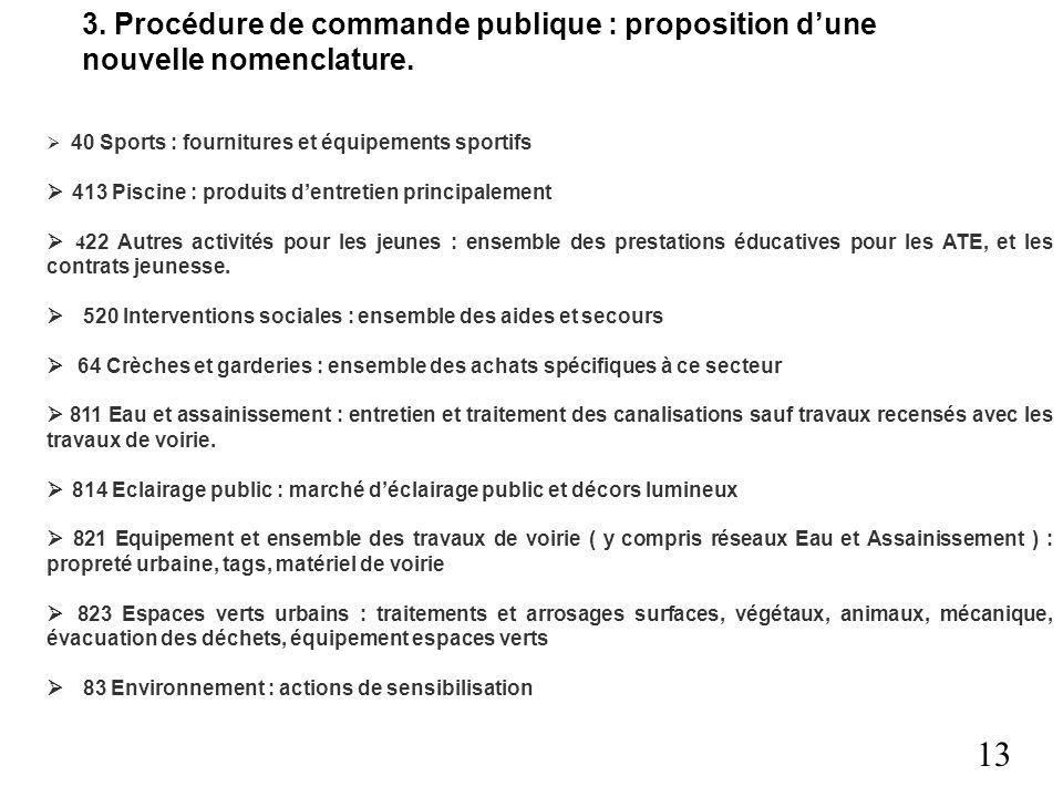 13 3. Procédure de commande publique : proposition dune nouvelle nomenclature. 40 Sports : fournitures et équipements sportifs 413 Piscine : produits