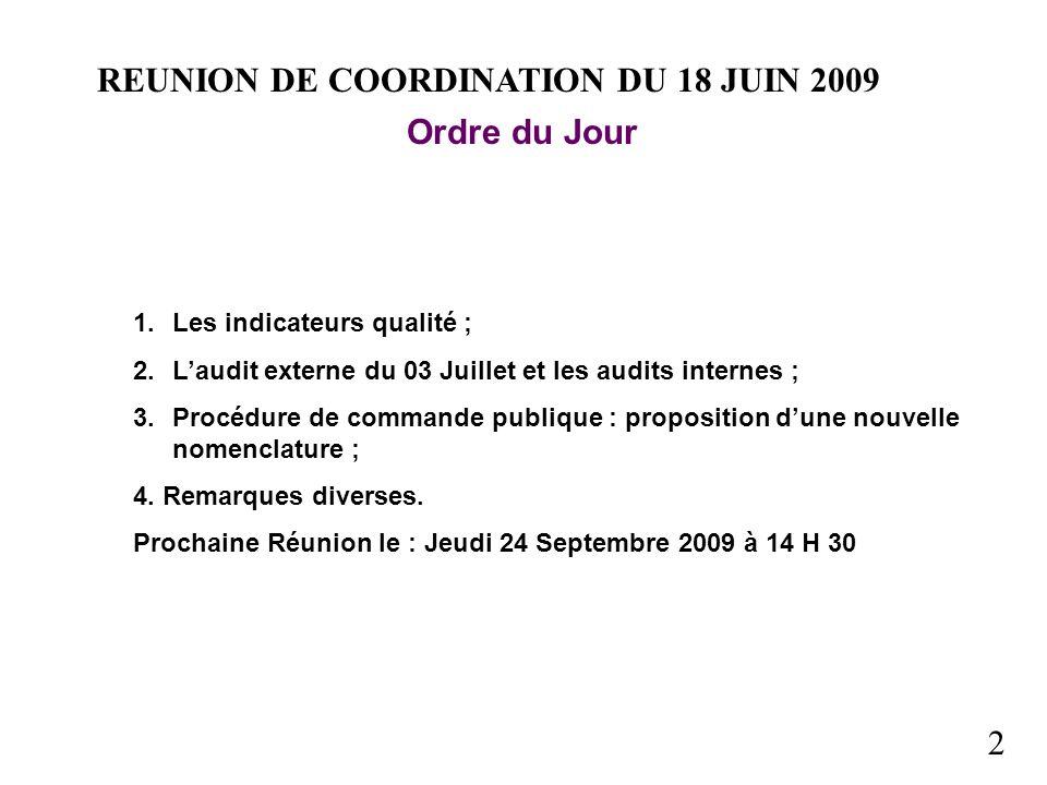 2 REUNION DE COORDINATION DU 18 JUIN 2009 Ordre du Jour 1.Les indicateurs qualité ; 2.Laudit externe du 03 Juillet et les audits internes ; 3.Procédur