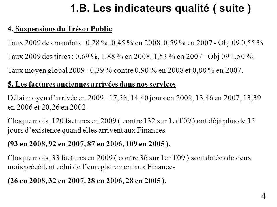 1.B.Les indicateurs qualité ( suite ) 6.