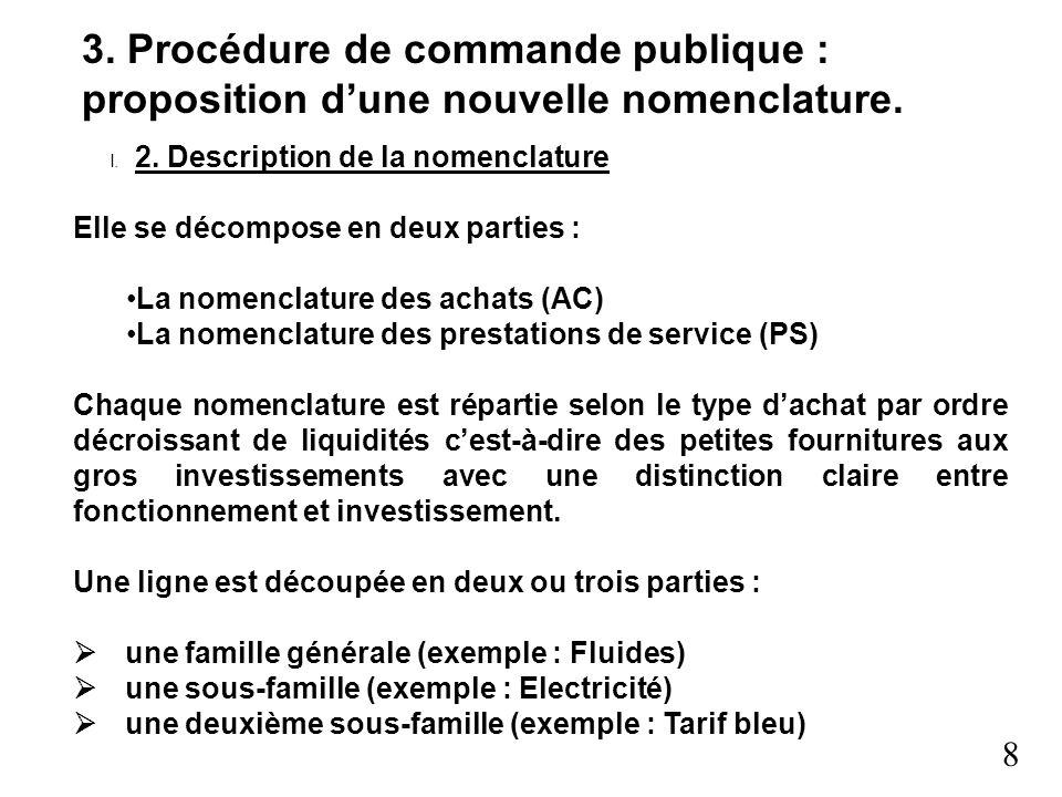 8 3. Procédure de commande publique : proposition dune nouvelle nomenclature. I. 2. Description de la nomenclature Elle se décompose en deux parties :