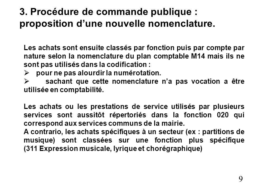 10 3.Procédure de commande publique : proposition dune nouvelle nomenclature.