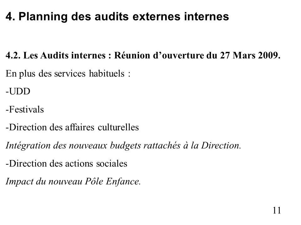 11 4. Planning des audits externes internes 4.2. Les Audits internes : Réunion douverture du 27 Mars 2009. En plus des services habituels : -UDD -Fest