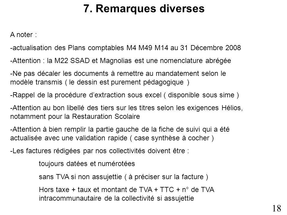 18 7. Remarques diverses A noter : -actualisation des Plans comptables M4 M49 M14 au 31 Décembre 2008 -Attention : la M22 SSAD et Magnolias est une no