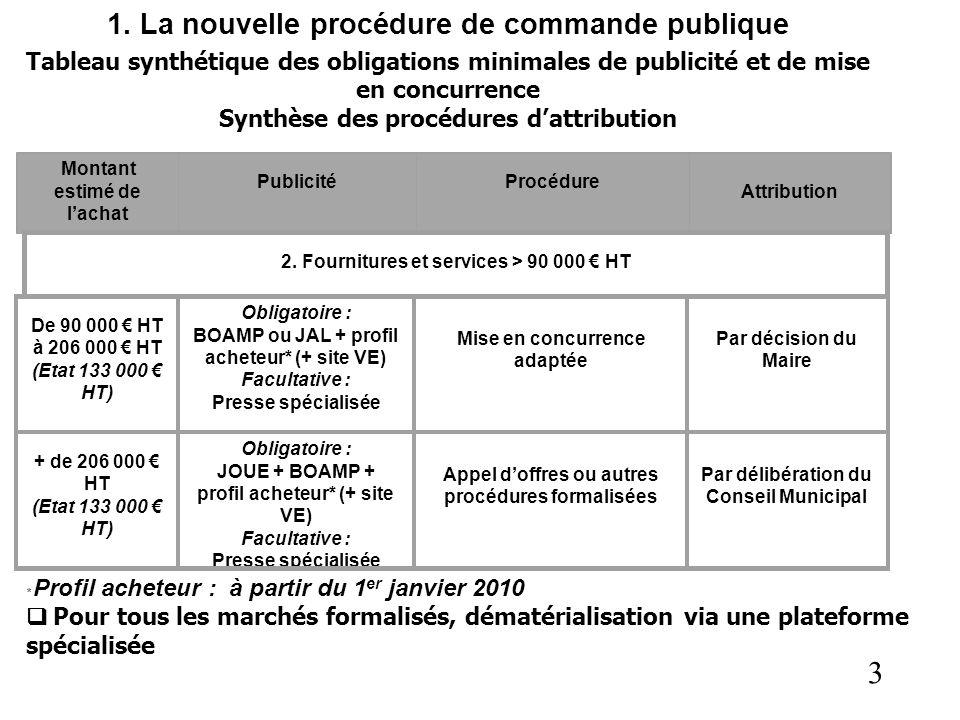 3 1. La nouvelle procédure de commande publique Tableau synthétique des obligations minimales de publicité et de mise en concurrence Synthèse des proc
