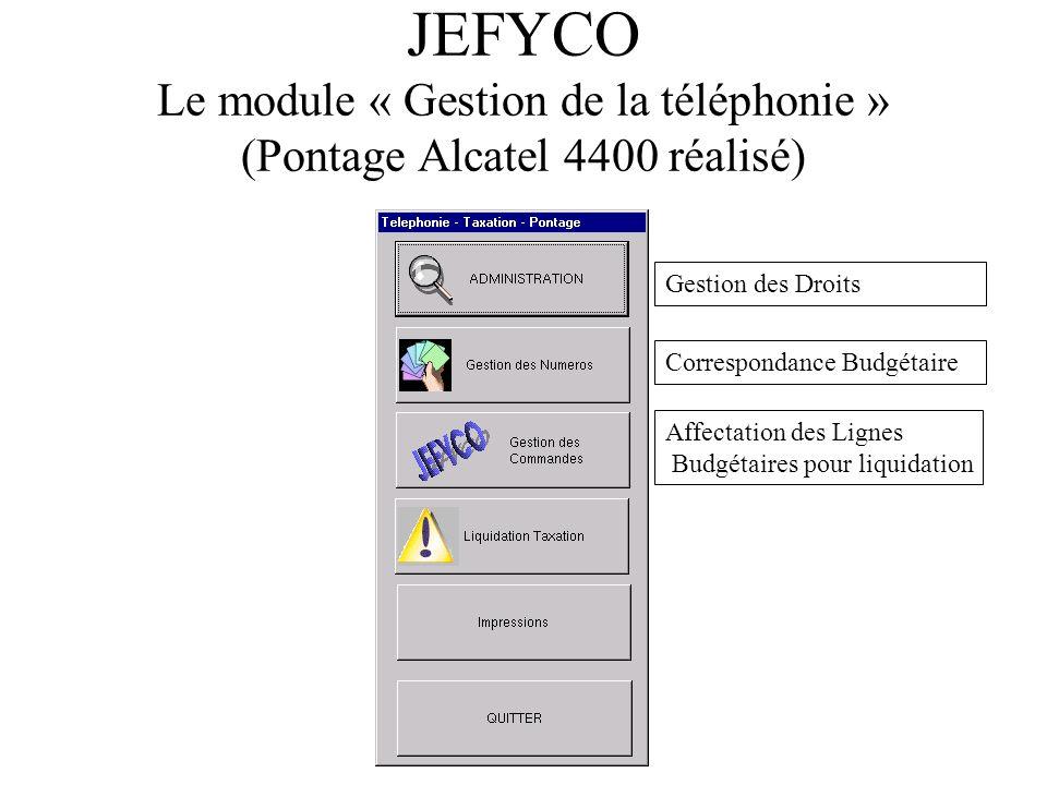 JEFYCO Le module « Gestion de la téléphonie » (Pontage Alcatel 4400 réalisé) Gestion des Droits Correspondance Budgétaire Affectation des Lignes Budgé