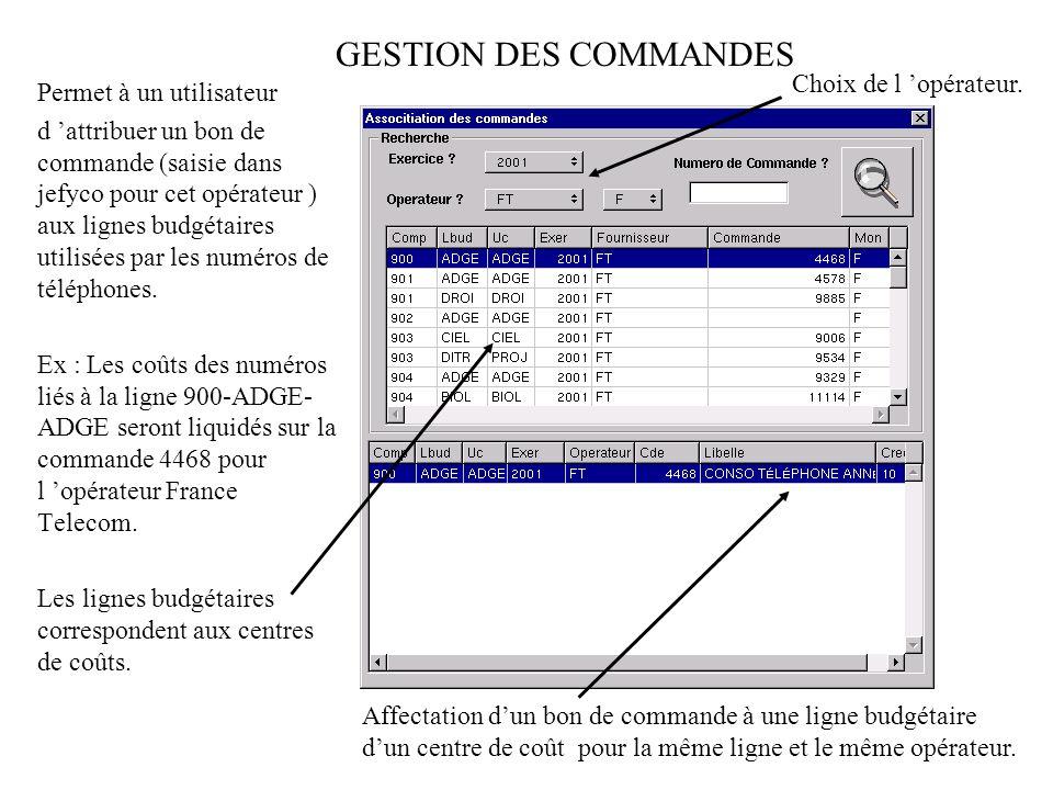 Permet à un utilisateur d attribuer un bon de commande (saisie dans jefyco pour cet opérateur ) aux lignes budgétaires utilisées par les numéros de té