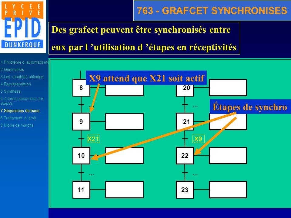 9... 8 10... 11 21... 20 22... 23.X9X21 Étapes de synchro X9 attend que X21 soit actif 1 Problème d automatisme 2 Généralités 3 Les variables utilisée