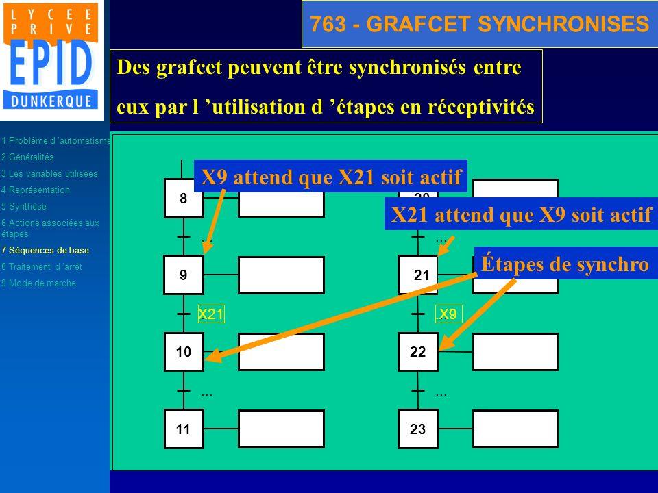 9... 8 10... 11 21... 20 22... 23.X9X21 Étapes de synchro X9 attend que X21 soit actif X21 attend que X9 soit actif 1 Problème d automatisme 2 Général