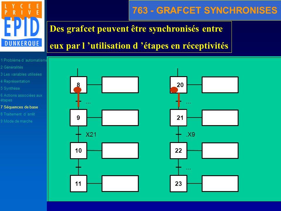 9... 8 10...X21 11 21... 20 22.X9... 23 1 Problème d automatisme 2 Généralités 3 Les variables utilisées 4 Représentation 5 Synthèse 6 Actions associé