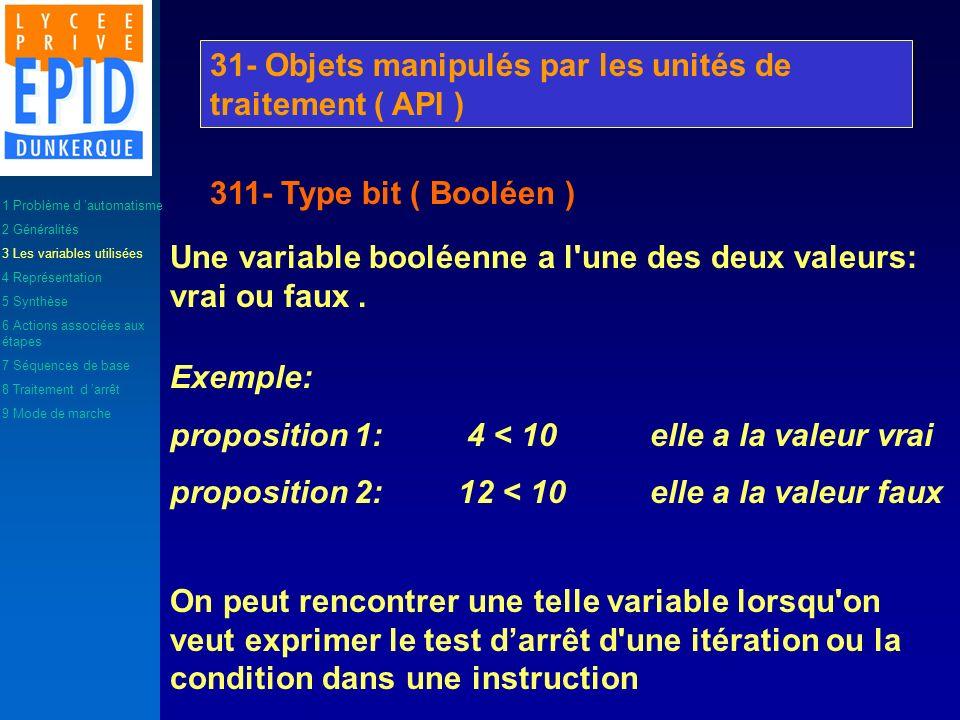 311- Type bit ( Booléen ) Une variable booléenne a l'une des deux valeurs: vrai ou faux. Exemple: proposition 1: 4 < 10elle a la valeur vrai propositi