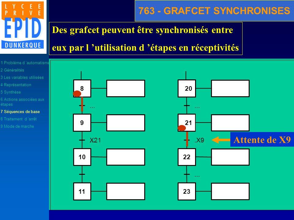 9... 8 10...X21 11 21... 20 22.X9... 23 Attente de X9 1 Problème d automatisme 2 Généralités 3 Les variables utilisées 4 Représentation 5 Synthèse 6 A