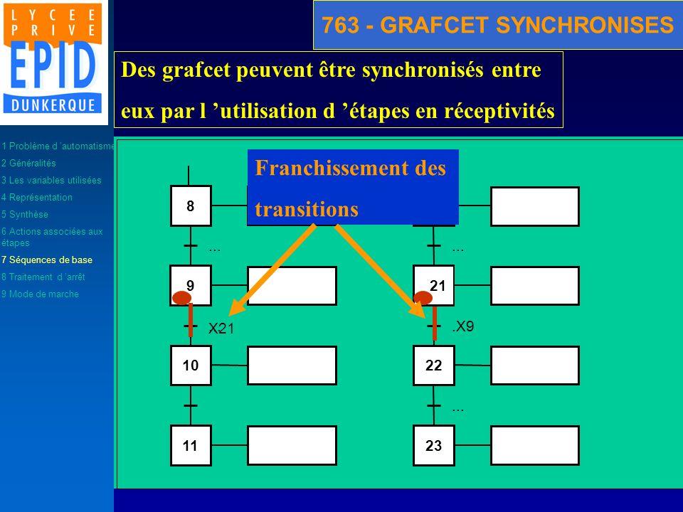 9... 8 10... X21 11 21... 20 22.X9... 23 Franchissement des transitions 1 Problème d automatisme 2 Généralités 3 Les variables utilisées 4 Représentat