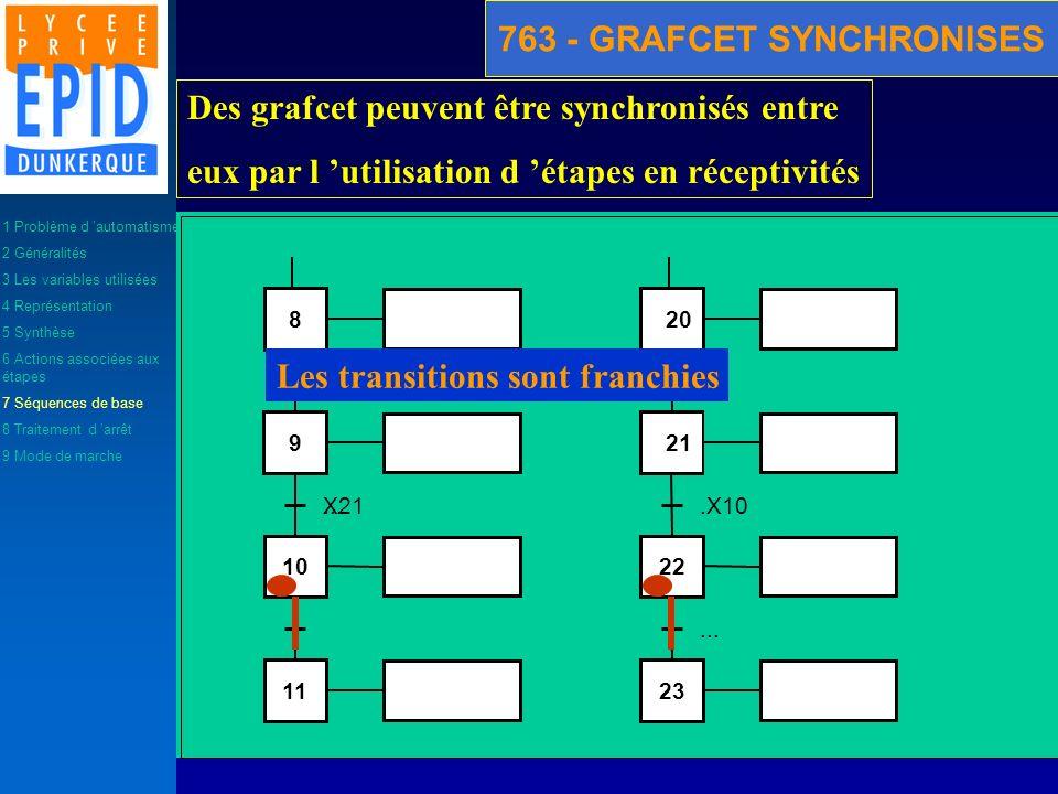 9... 8 10...X21 11 21... 20 22.X10... 23 Les transitions sont franchies 1 Problème d automatisme 2 Généralités 3 Les variables utilisées 4 Représentat