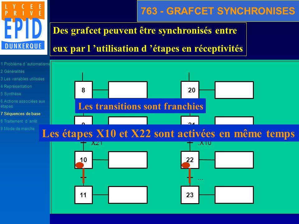 9... 8 10...X21 11 21... 20 22.X10... 23 Les transitions sont franchies Les étapes X10 et X22 sont activées en même temps 1 Problème d automatisme 2 G