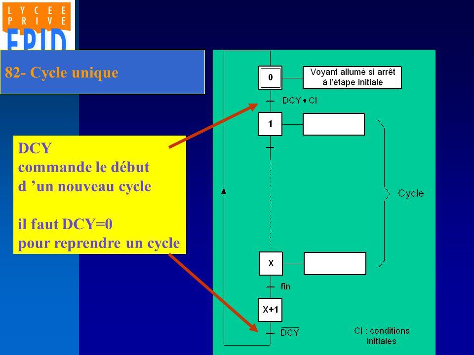82- Cycle unique 8- Mode de marche DCY commande le début d un nouveau cycle il faut DCY=0 pour reprendre un cycle