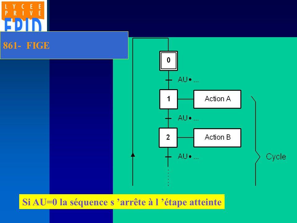 861- FIGE Si AU=0 la séquence s arrête à l étape atteinte